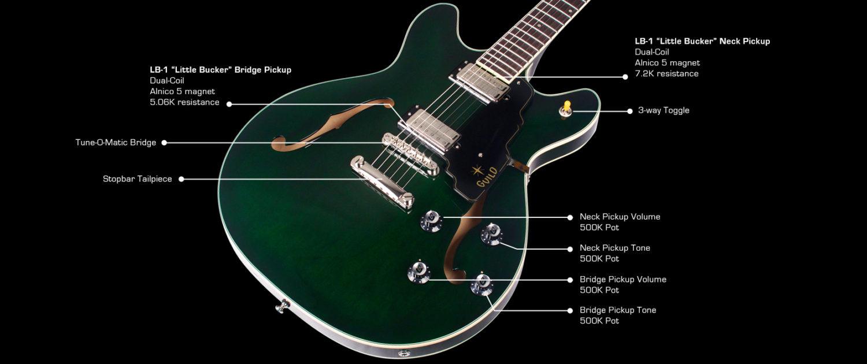 closer-look-sfiv-st-green-1500x630